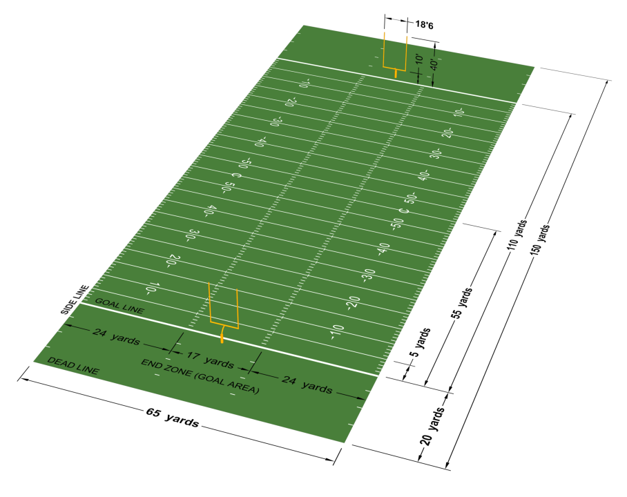 Canadian_football_field CFL