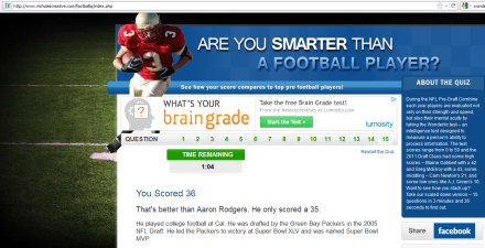 NFL Combine, Wonderlic Test Results