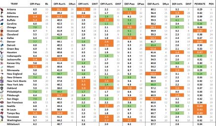 Finale Effizienz-Stats 2013/14 (klick mich zum Vergrößern)