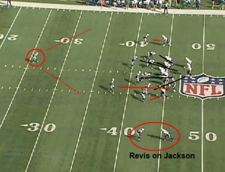 Revis vs Jackson: Wo steht der Safety?