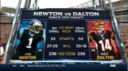 Dalton vs Newton
