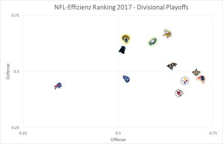 Effizienz-Graph - Week 19.png