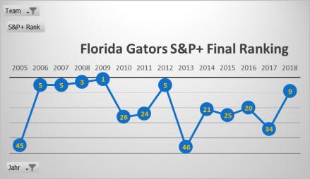 Florida 2019.png