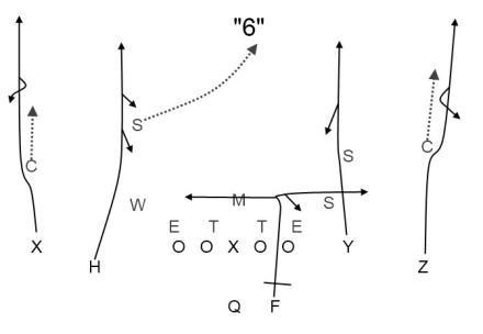Four Verticals - Bild von smartfootball.com