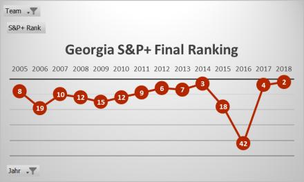Georgia 2019.png