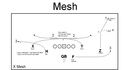 mesh - via Ted Seay
