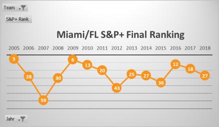 Miami-FL 2019.png