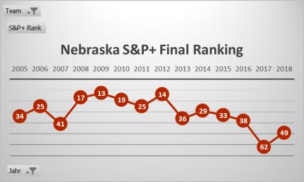 Nebraska 2019.png