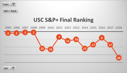 USC 2019.png